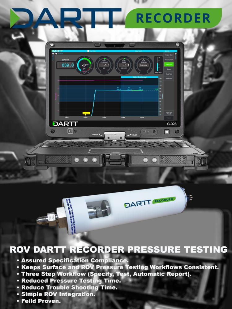 ROV Pressure Testing
